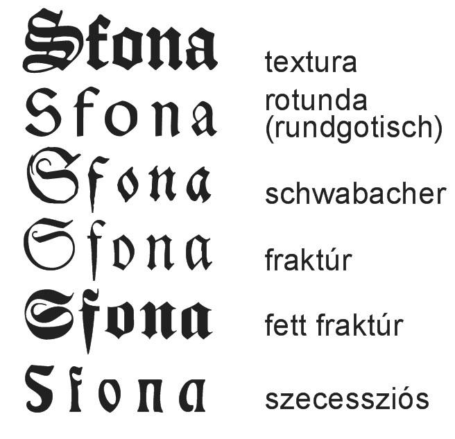 Másolható antik betűk